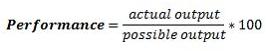Figura III. Fórmula da Performance para OEE