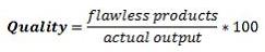 Figura IV. Fórmula da Qualidade para OEE