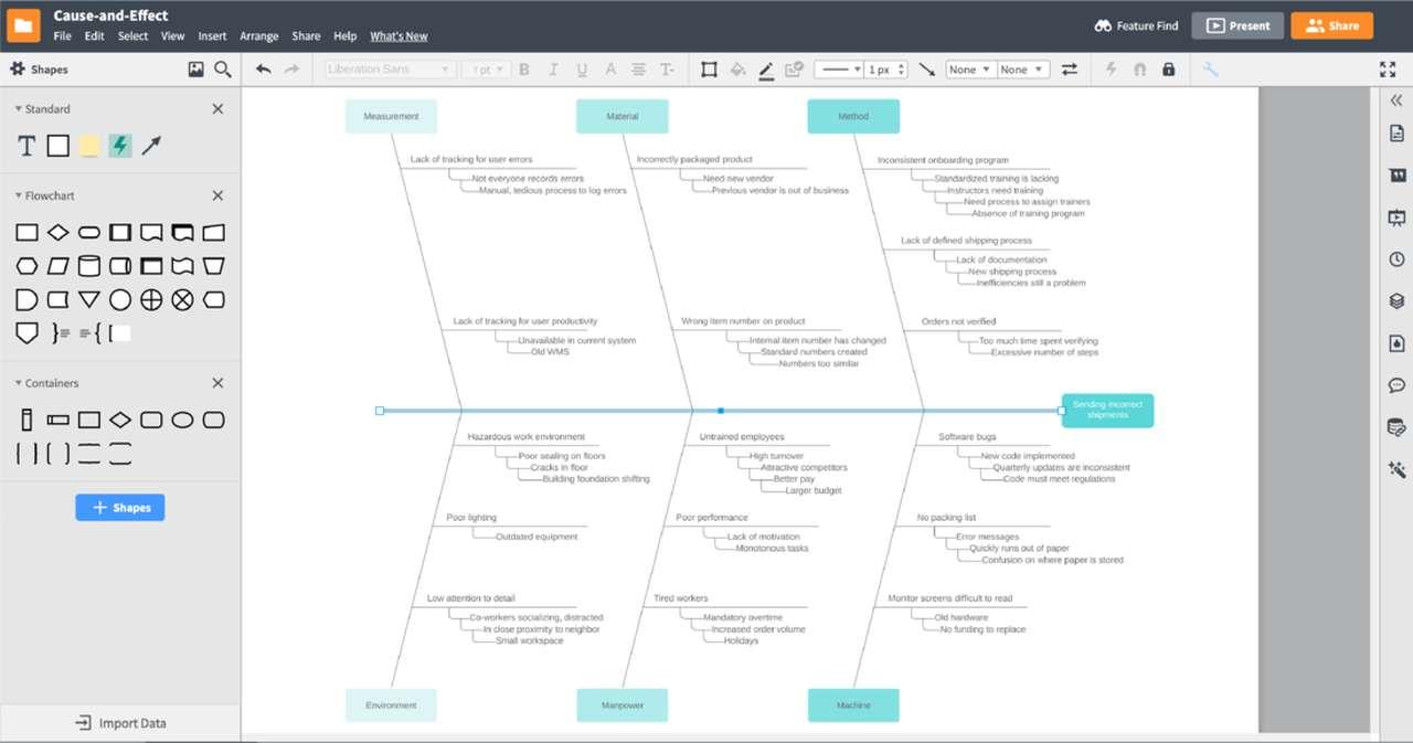 Página de criação de diagramas de ishikawa de uma das ferramentas gratuitas discutidas no post, lucidchart