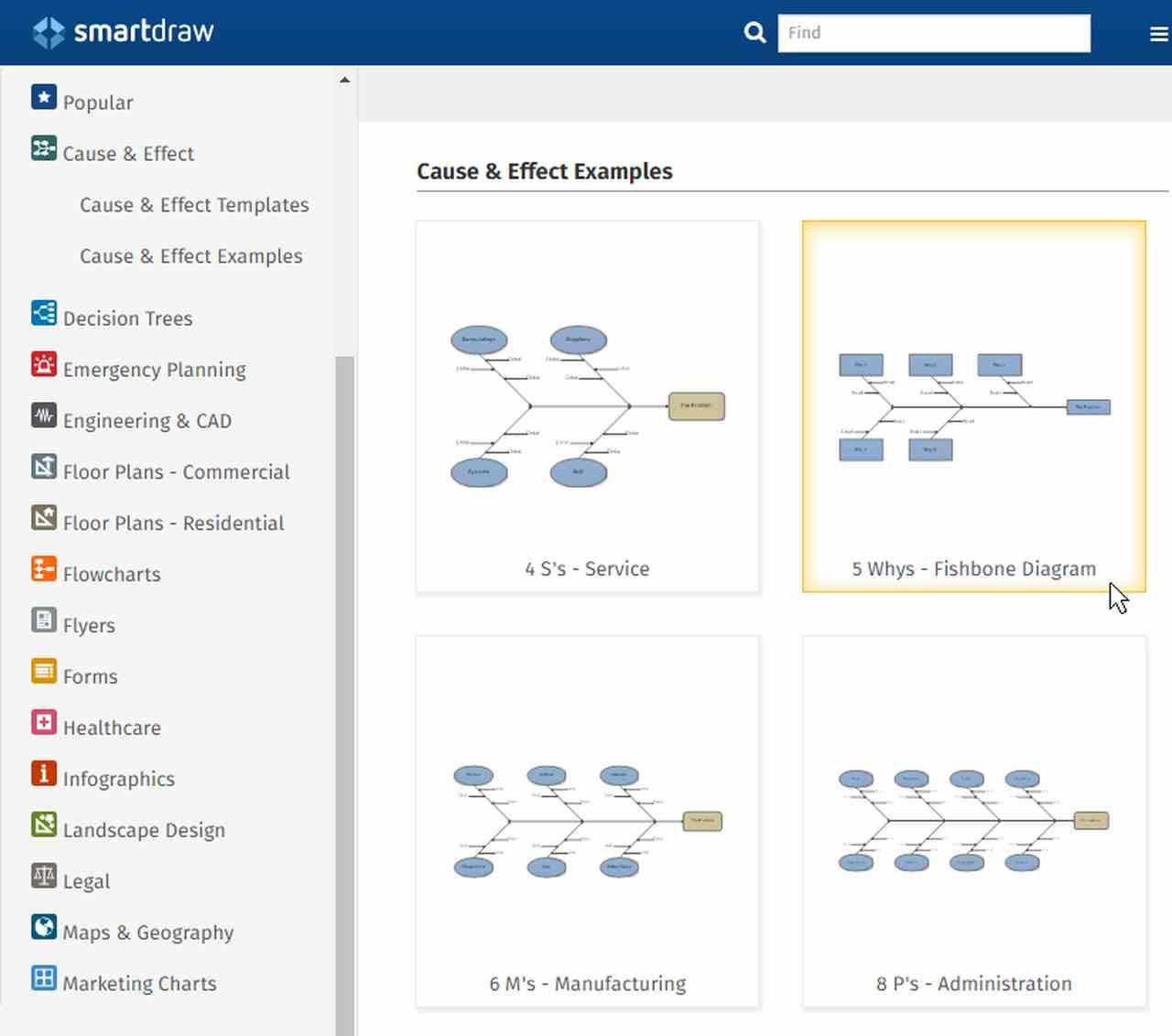 Página de criação de diagramas de ishikawa de uma das ferramentas gratuitas discutidas no post, o smartdraw