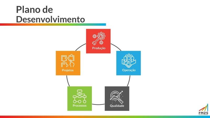 plano de desenvolvimento 1