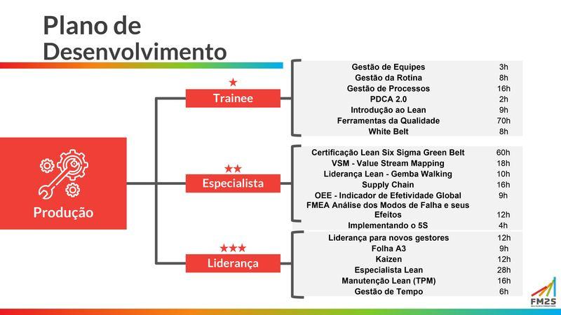 plano de desenvolvimento 2
