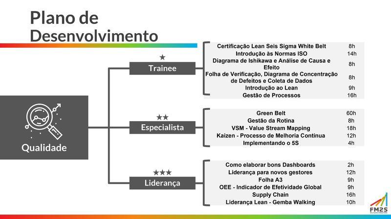 plano de desenvolvimento 4