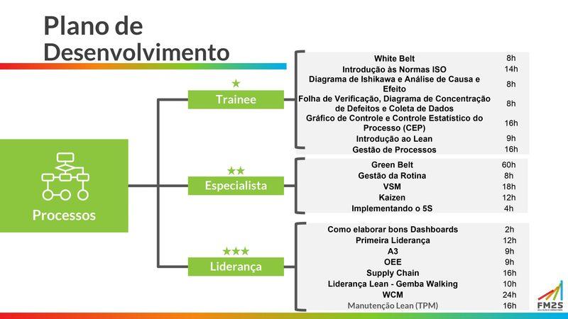 plano de desenvolvimento 5